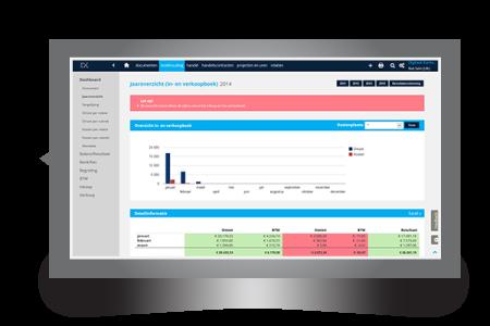 Rapportages online boekhouding