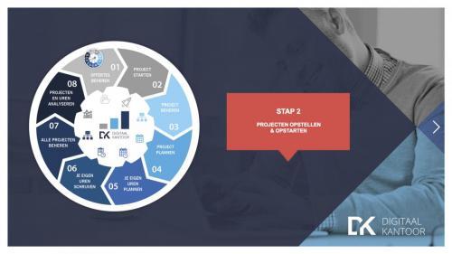 slide-projecten-dk6